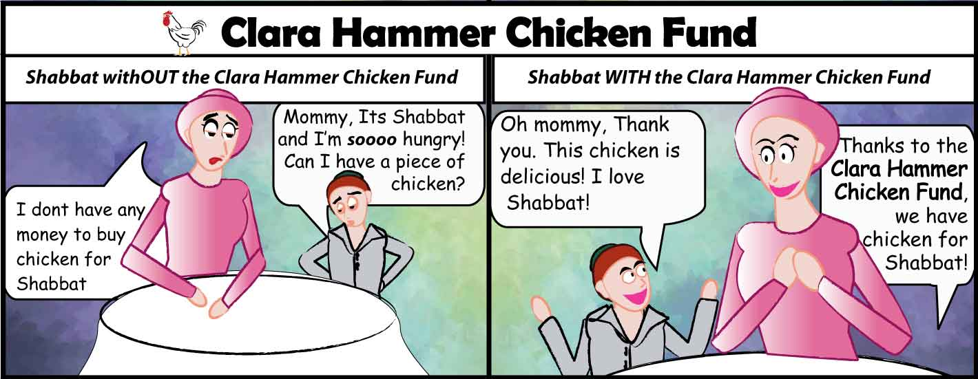 contributing to the Clara Hammer Chicken fund helps little children have chicken for Shabbat